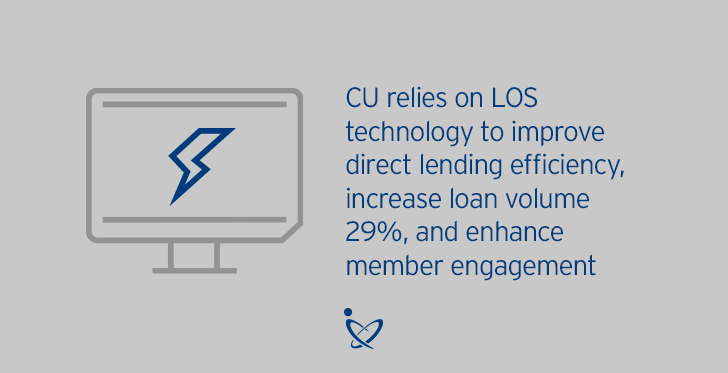 For Gather FCU, LOS Technology Drives Loan Volume, Heightens Efficiencies and Member Engagement